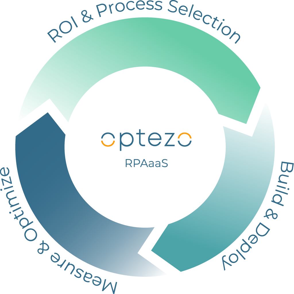 The Optezo RPAaaS Cycle